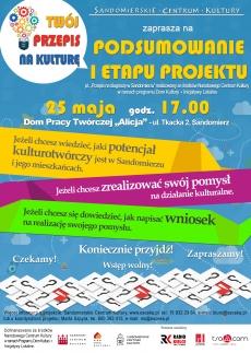 """Podsumowanie I Etapu Projektu """"Przepis na diagnozę w Sandomierzu"""""""